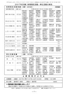 会報103号17年7月号修正原稿-004.jpg