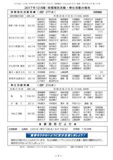 会報110号18年2月号原稿(修正)-004.jpg