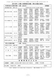 会報111号18年3月号原稿(修正2)-004.jpg