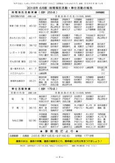 会報116号18年8月号原稿b-004.jpg