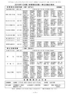 会報120号18年12月号原稿3-004.jpg