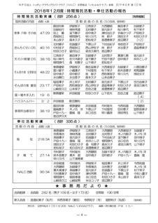 会報122号19年2月号原稿1-004.jpg