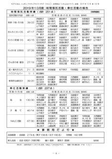 会報132号19年12月号原稿D-004.jpg